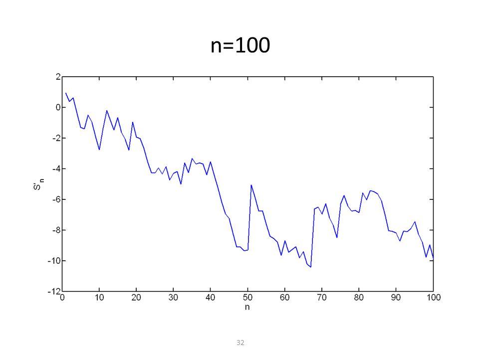 n=100