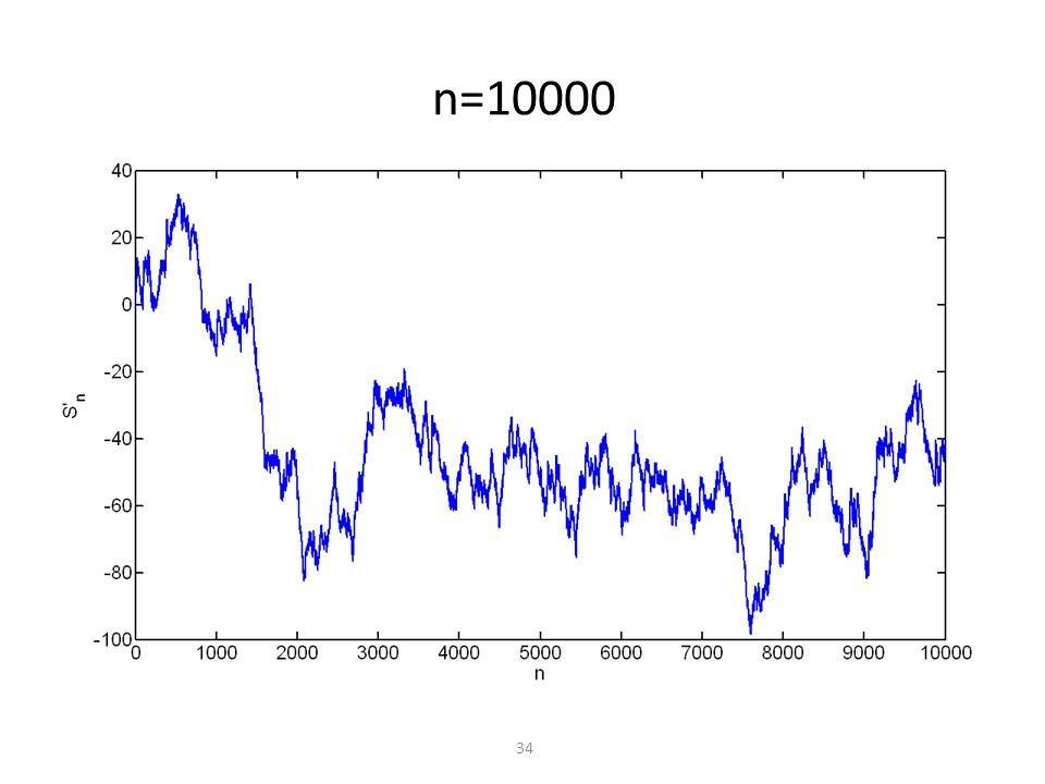 n=10000