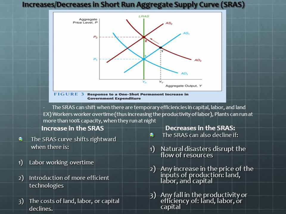 Increases/Decreases in Short Run Aggregate Supply Curve (SRAS)