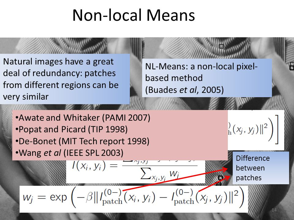 Non-local Means Natural images have a great deal of redundancy: patches from different regions can be very similar.