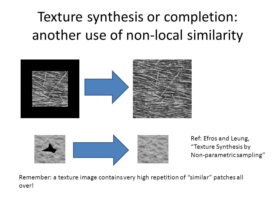 Texture synthesis or completion: another use of non-local similarity