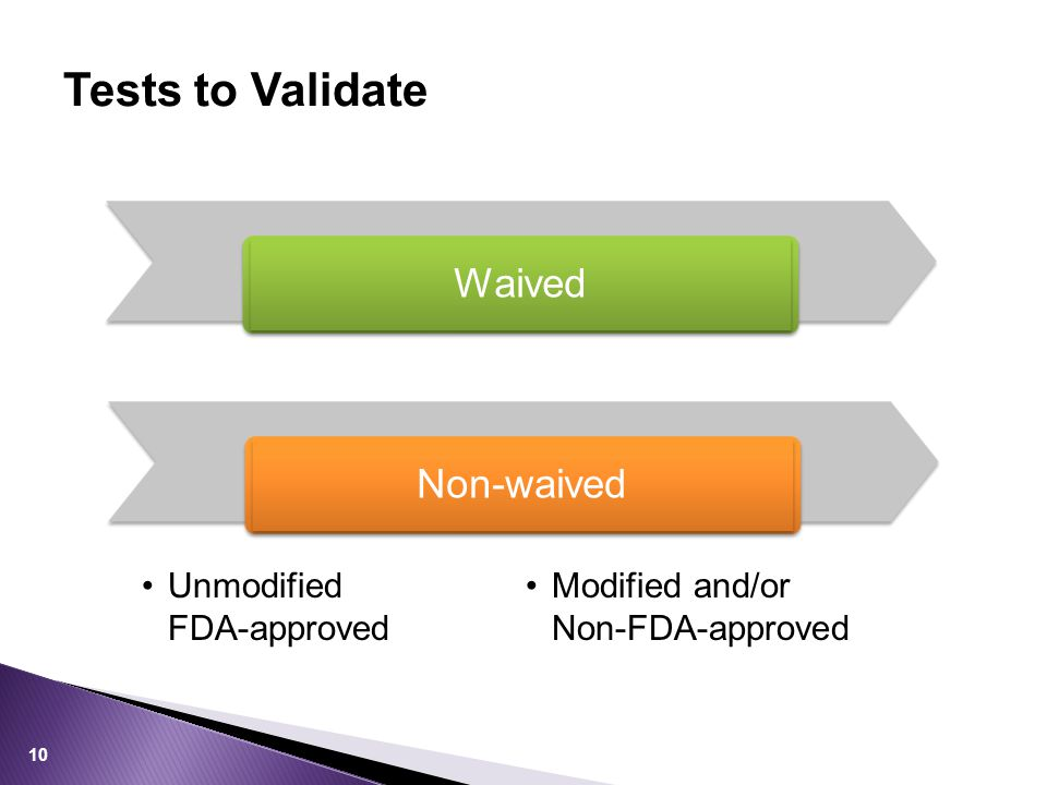 Tests to Validate Waived Non-waived Unmodified FDA-approved