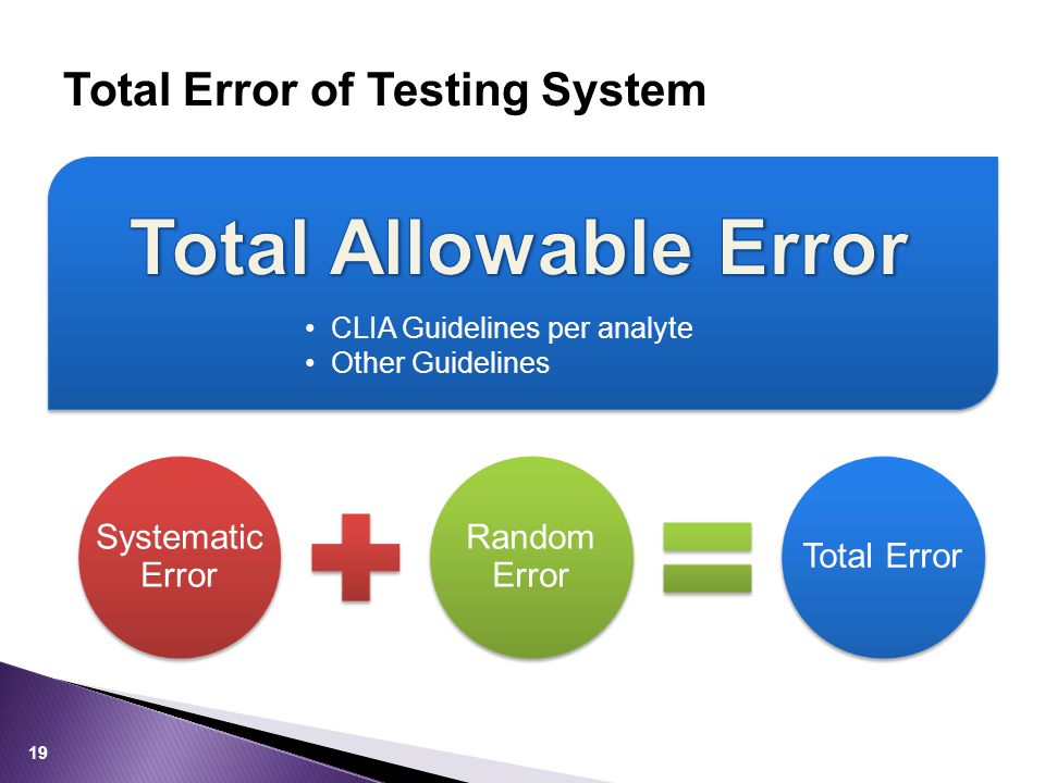 Total Error of Testing System