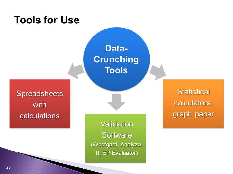 Tools for Use Data-Crunching Tools