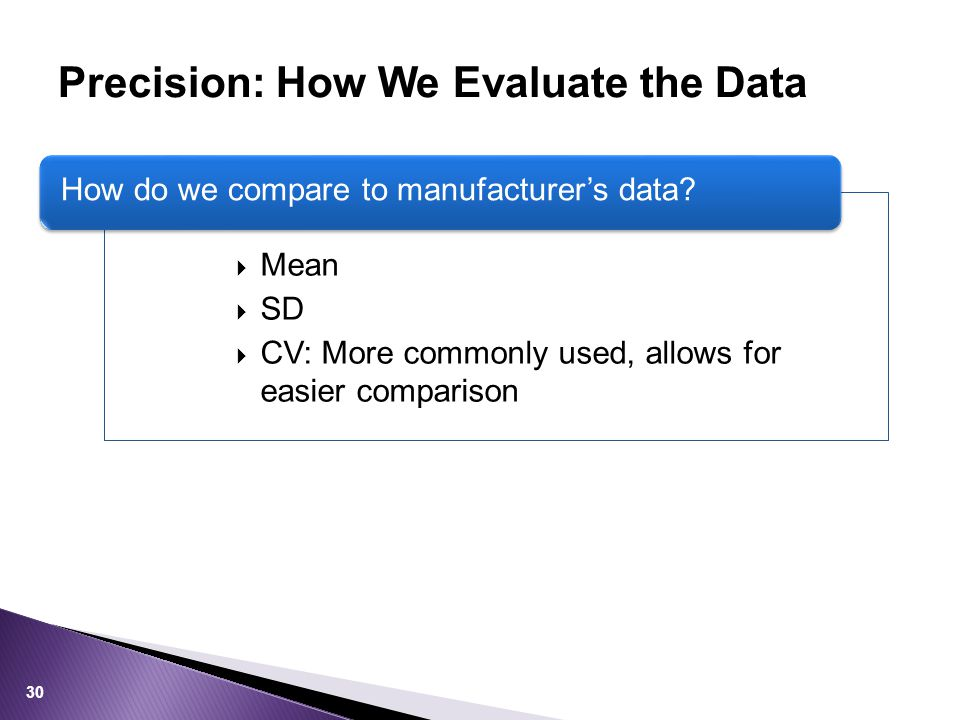 Precision: How We Evaluate the Data