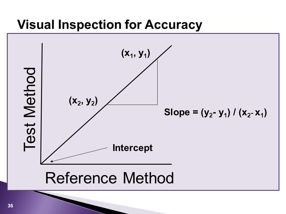 Visual Inspection for Accuracy