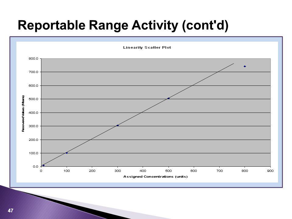 Reportable Range Activity (cont d)