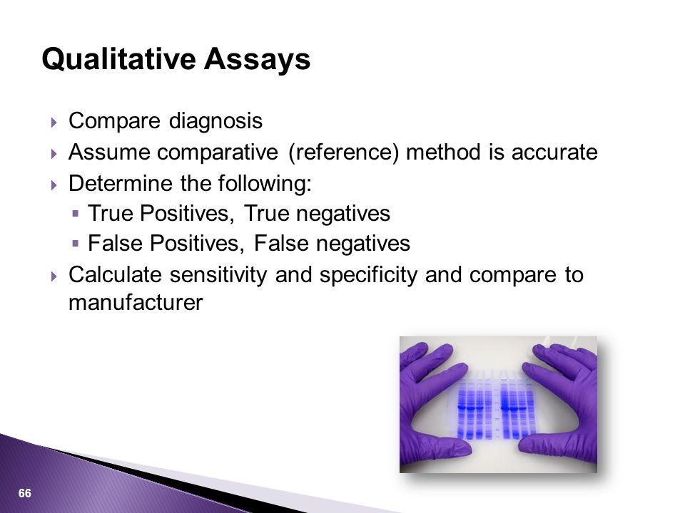 Qualitative Assays Compare diagnosis