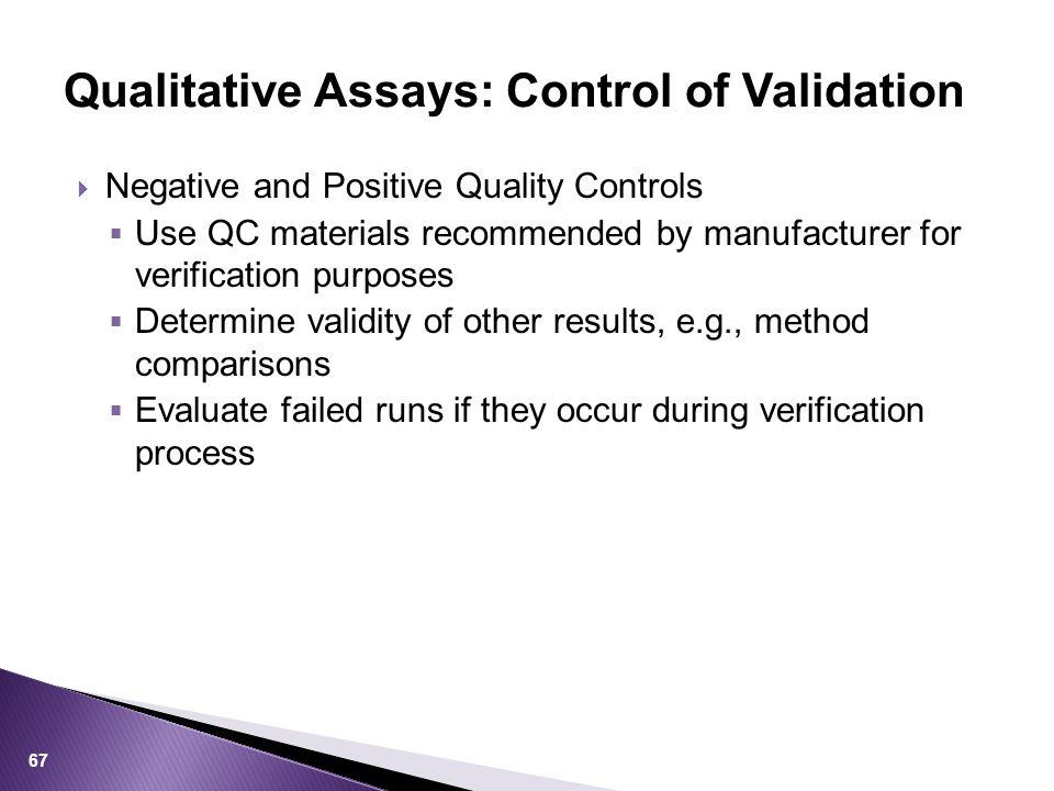 Qualitative Assays: Control of Validation