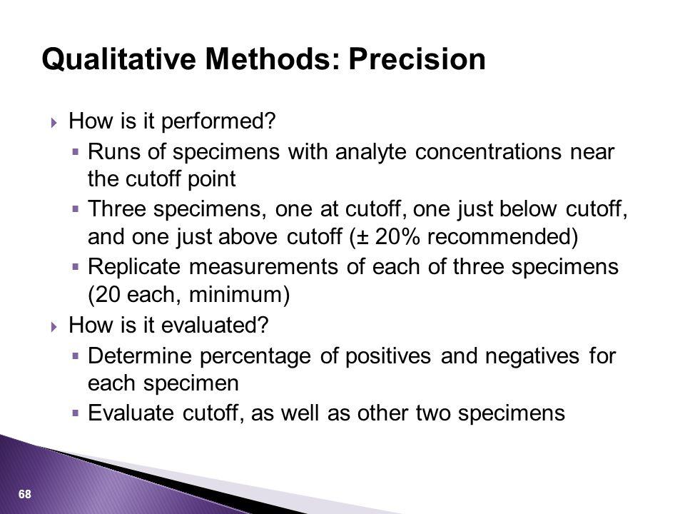 Qualitative Methods: Precision
