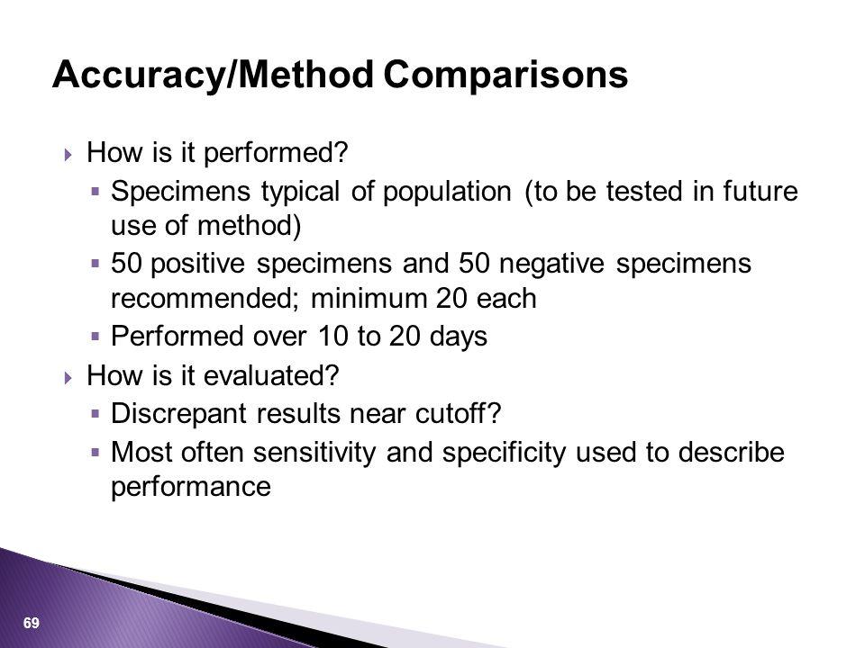 Accuracy/Method Comparisons