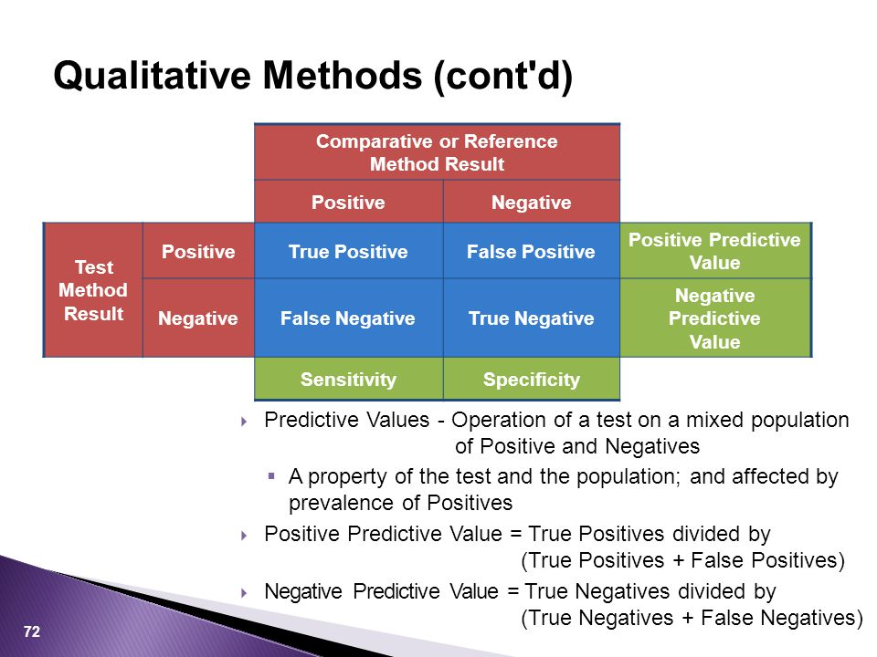 Qualitative Methods (cont d)