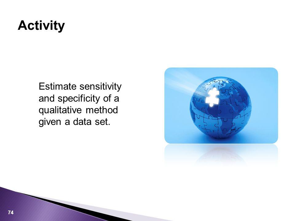 Activity Estimate sensitivity and specificity of a qualitative method given a data set.