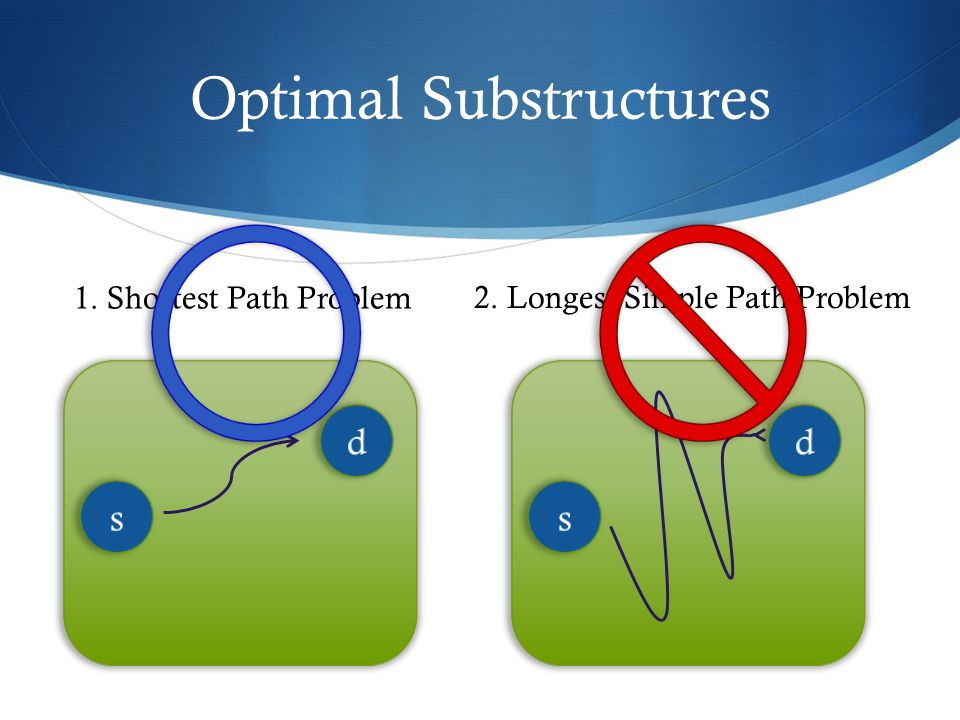 Optimal Substructures