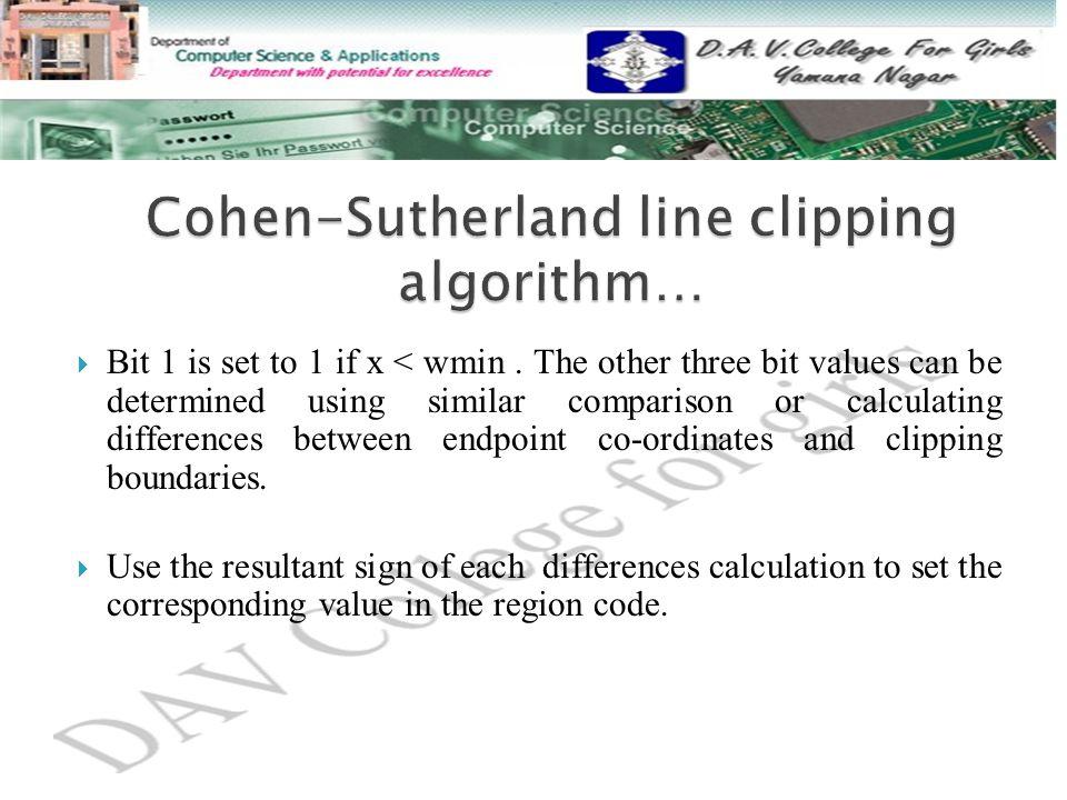 Cohen-Sutherland line clipping algorithm…