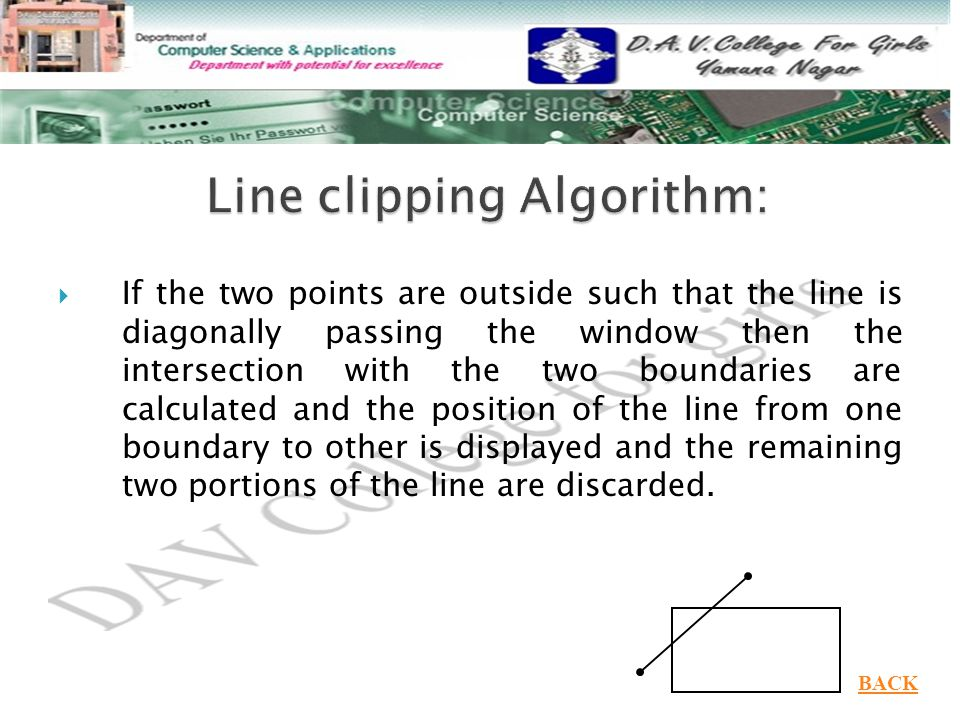 Line clipping Algorithm: