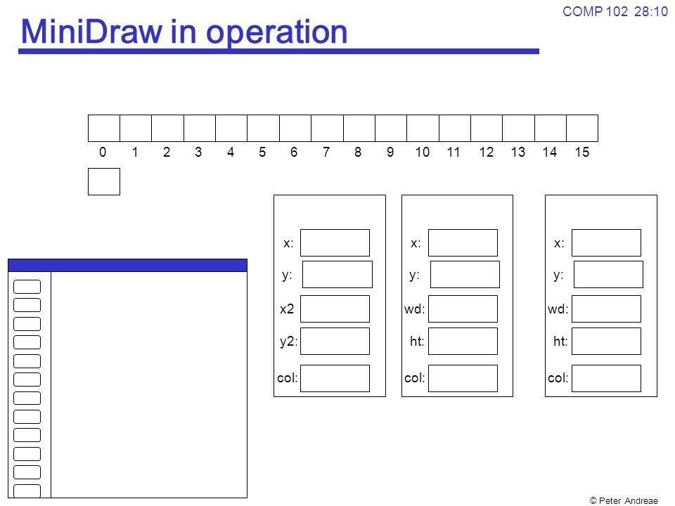 MiniDraw in operation 1 2 3 4 5 6 7 8 9 10 11 12 13 14 15 x: y: x2 y2: