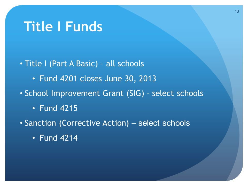 Title I Funds Title I (Part A Basic) – all schools