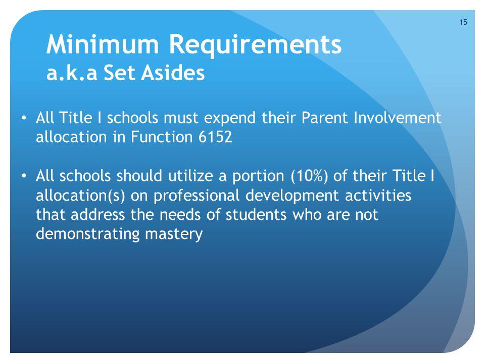 Minimum Requirements a.k.a Set Asides