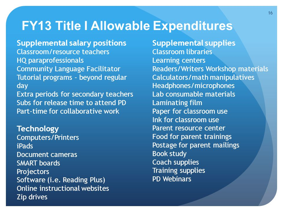 FY13 Title I Allowable Expenditures