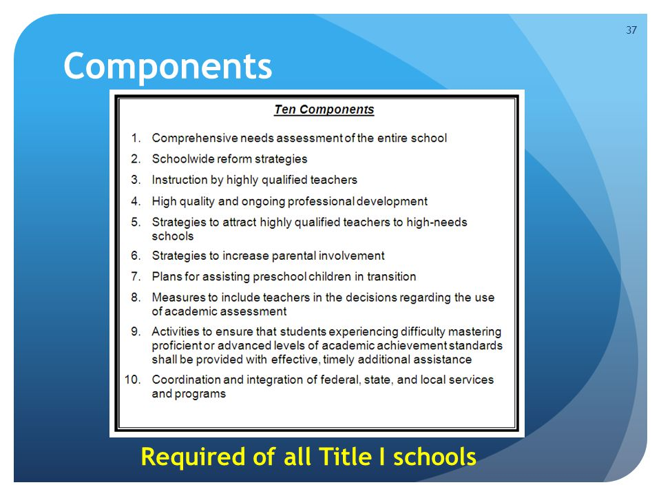 Required of all Title I schools