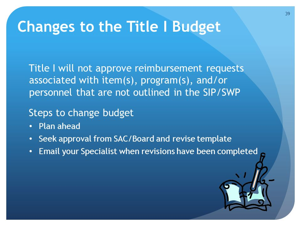 Changes to the Title I Budget