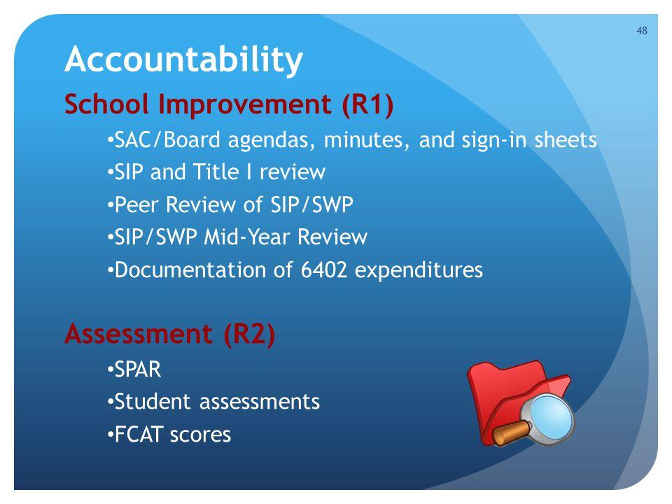 Accountability School Improvement (R1) Assessment (R2)