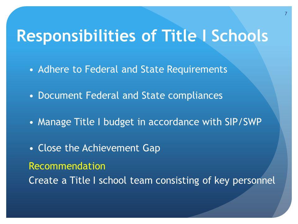 Responsibilities of Title I Schools