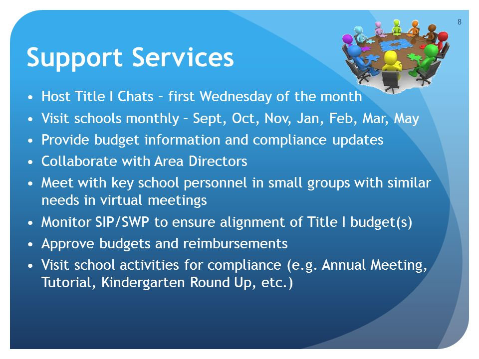 Support Services Host Title I Chats – first Wednesday of the month