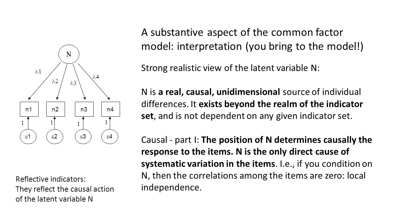 A substantive aspect of the common factor model: interpretation (you bring to the model!)