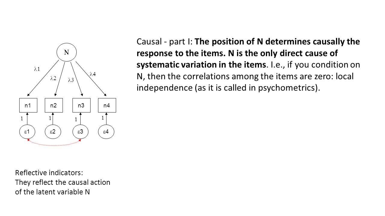 Causal - part I: The position of N determines causally the response to the items. N is the only direct cause of systematic variation in the items. I.e., if you condition on N, then the correlations among the items are zero: local independence (as it is called in psychometrics).