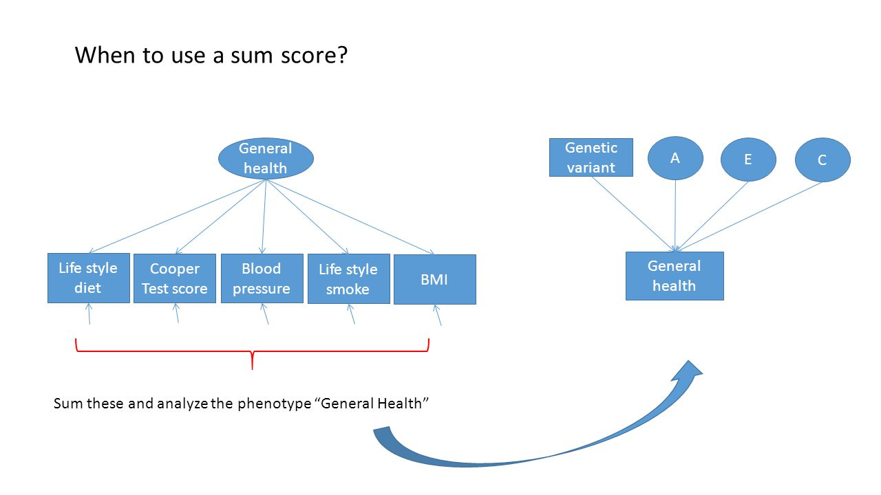 When to use a sum score General health Cooper Test score