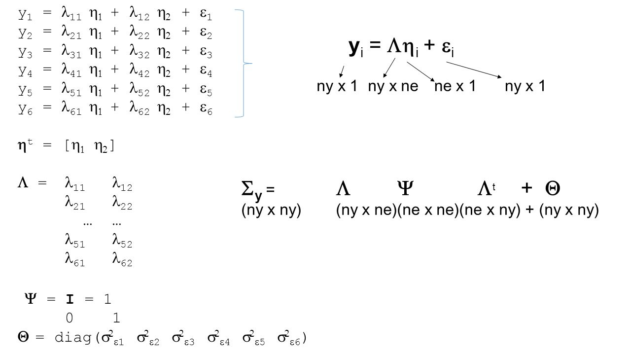 yi = i + i Sy =  Y t + Q y1 = l11 h1 + l12 h2 + e1