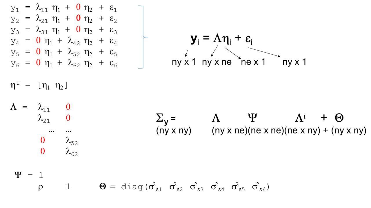 yi = i + i Sy =  Y t + Q y1 = l11 h1 + 0 h2 + e1