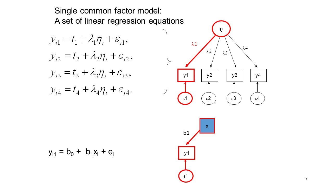 Single common factor model: A set of linear regression equations
