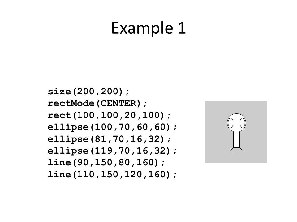 Example 1 size(200,200); rectMode(CENTER); rect(100,100,20,100);