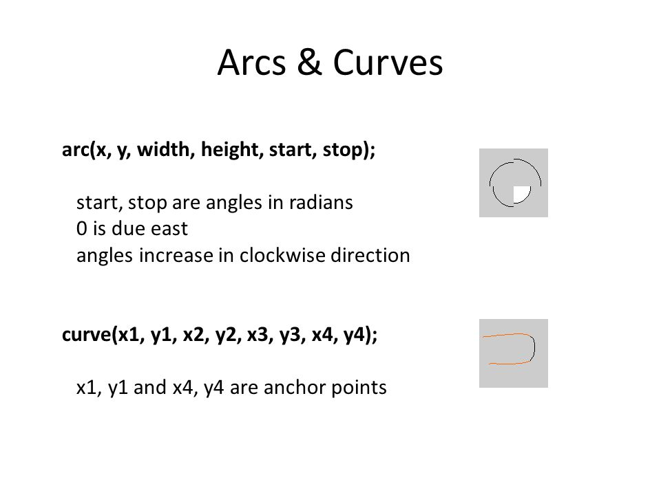Arcs & Curves arc(x, y, width, height, start, stop);