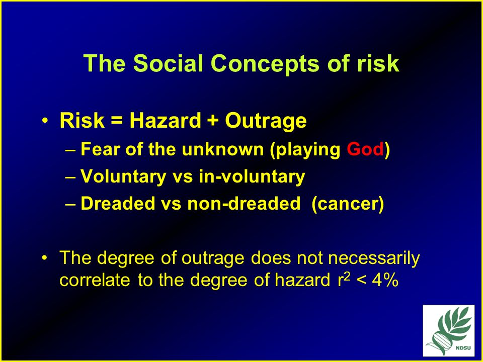 The Social Concepts of risk