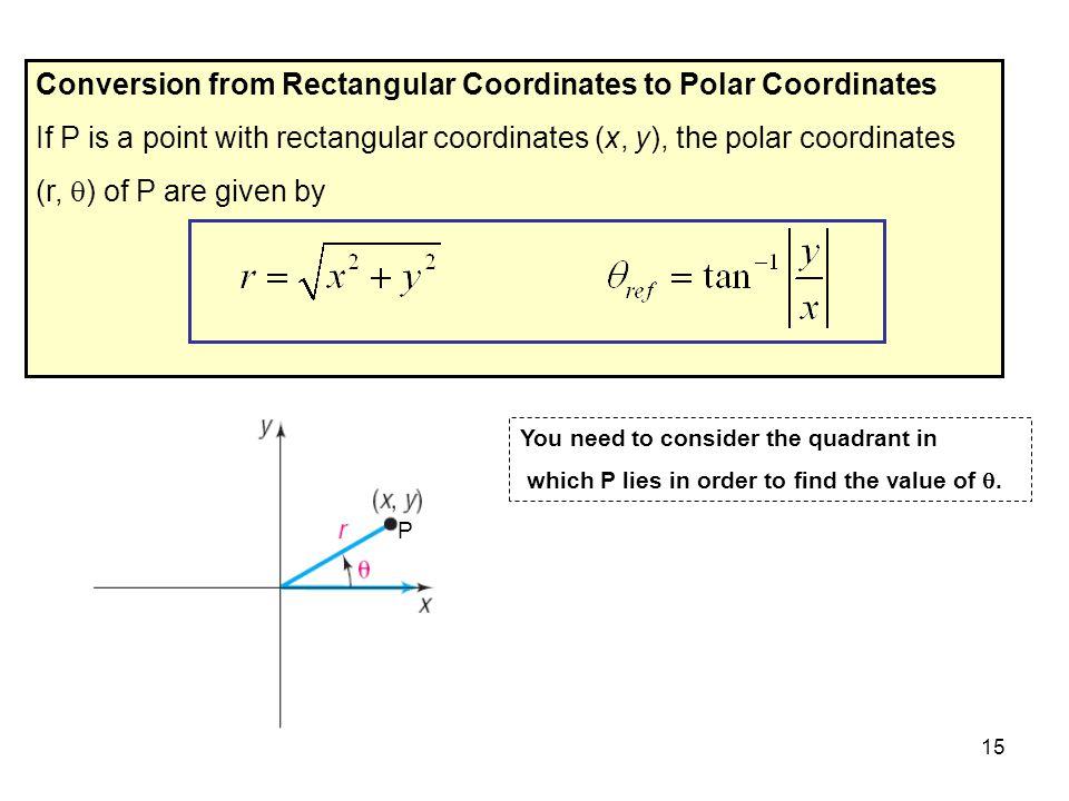 Conversion from Rectangular Coordinates to Polar Coordinates