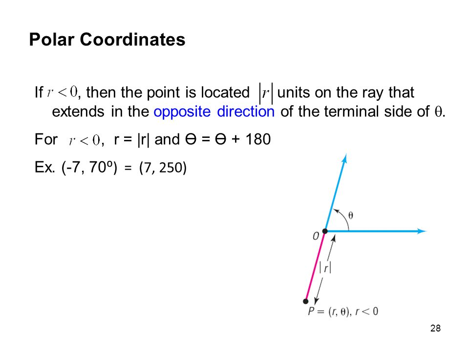 Polar Coordinates If , then the point is located units on the ray that extends in the opposite direction of the terminal side of .
