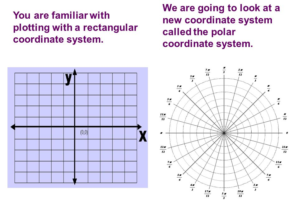 We are going to look at a new coordinate system called the polar coordinate system.