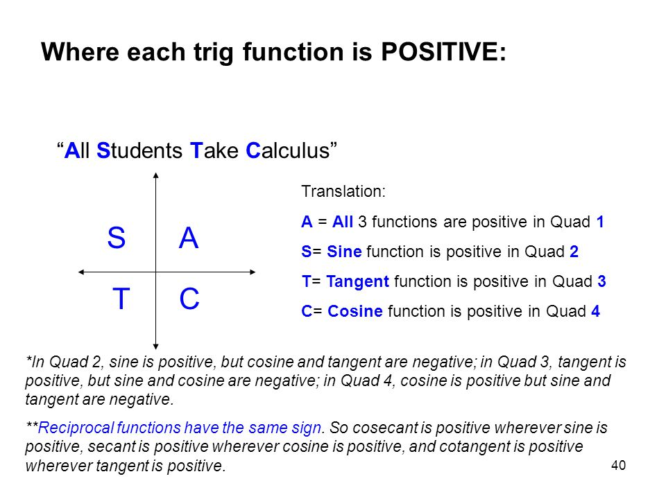 A C T S Where each trig function is POSITIVE: