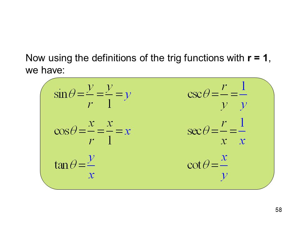 Now using the definitions of the trig functions with r = 1, we have: