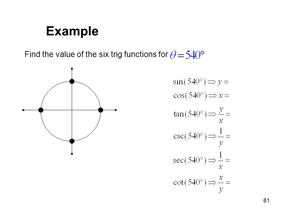 Example Find the value of the six trig functions for