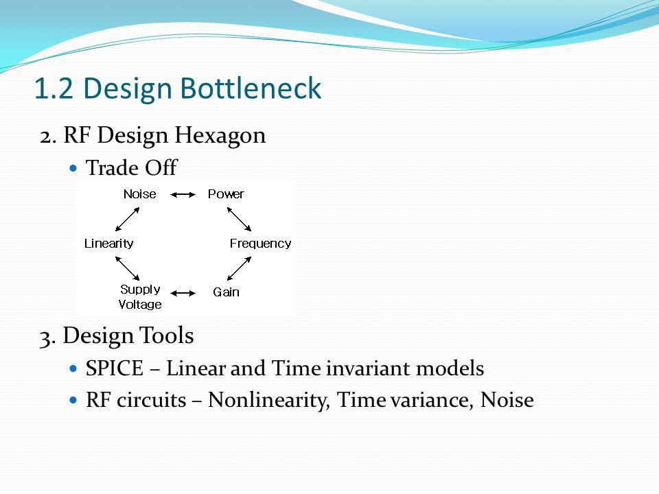 1.2 Design Bottleneck 2. RF Design Hexagon 3. Design Tools Trade Off