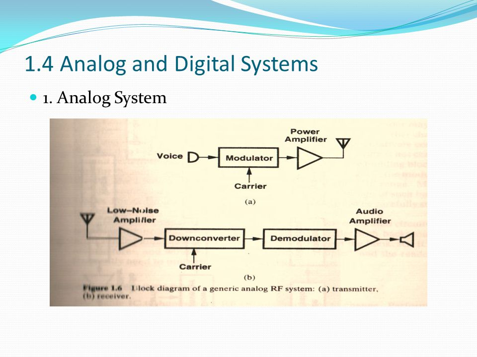 1.4 Analog and Digital Systems