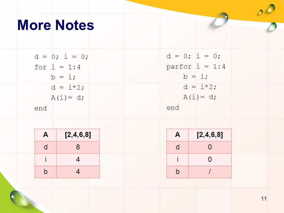 More Notes d = 0; i = 0; for i = 1:4 b = i; d = i*2; A(i)= d; end