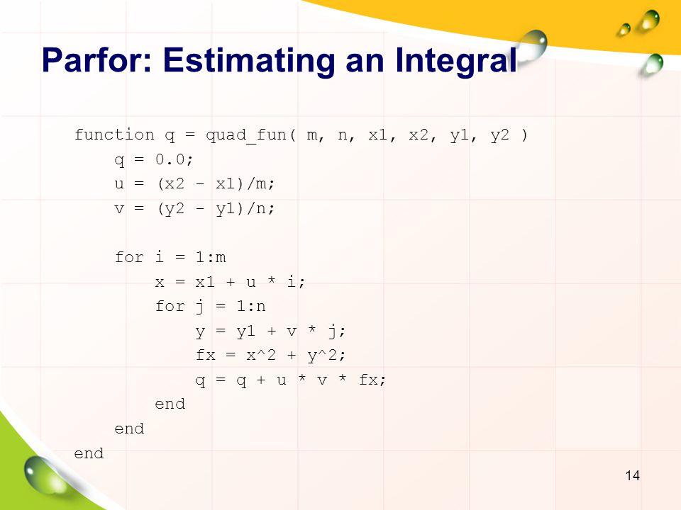Parfor: Estimating an Integral