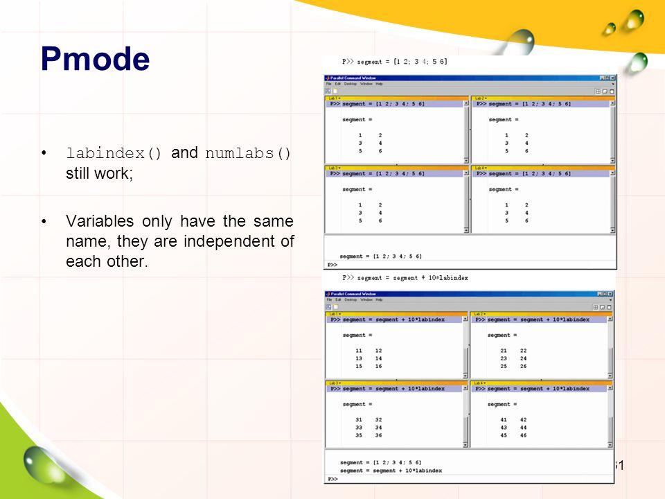 Pmode labindex() and numlabs() still work;