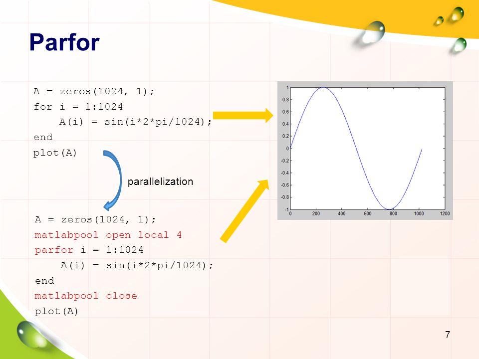 Parfor A = zeros(1024, 1); for i = 1:1024 A(i) = sin(i*2*pi/1024); end